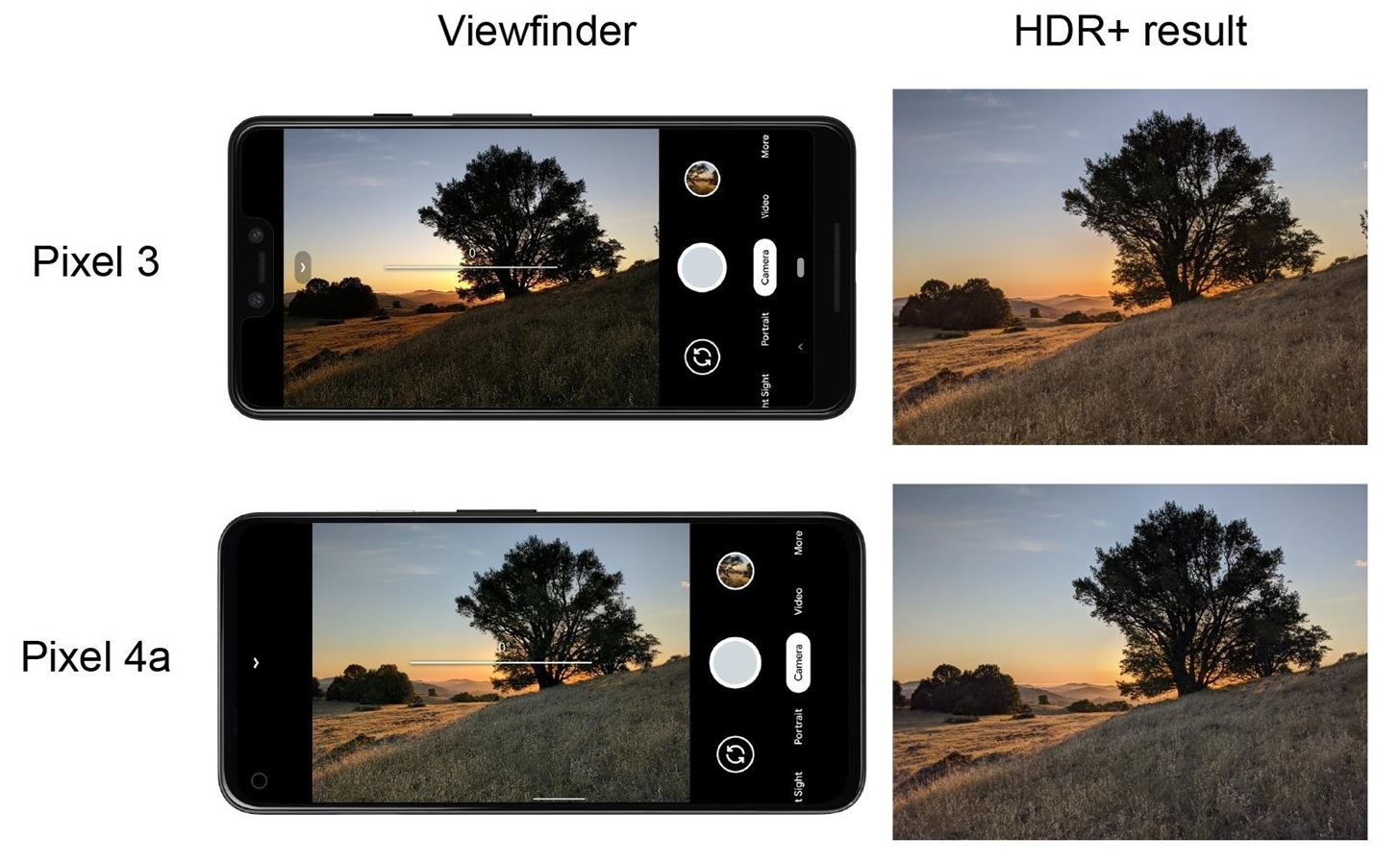 8 Useful New Camera Features in the Pixel 4a