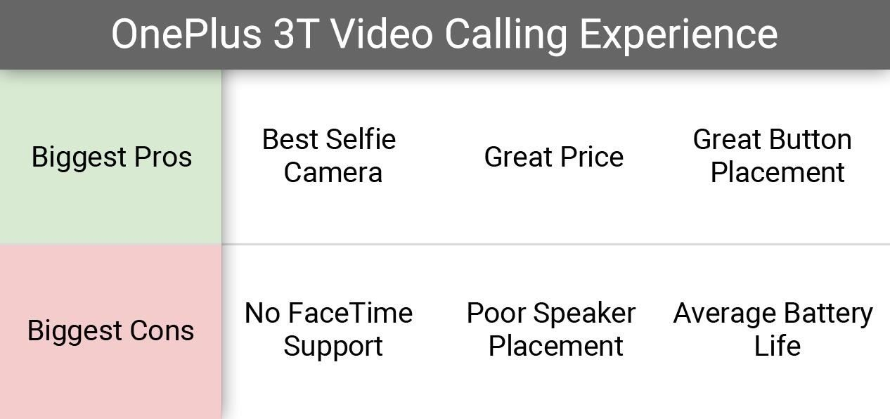 The 5 Best Phones for Video Chat
