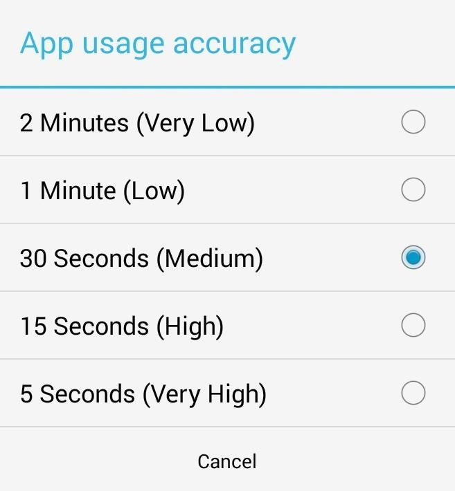 How to Monitor Your Kid's App Usage on Android