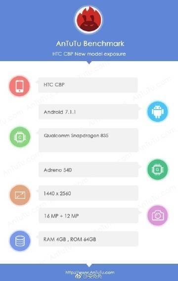 HTC U Spec Leak Shows Off Internals