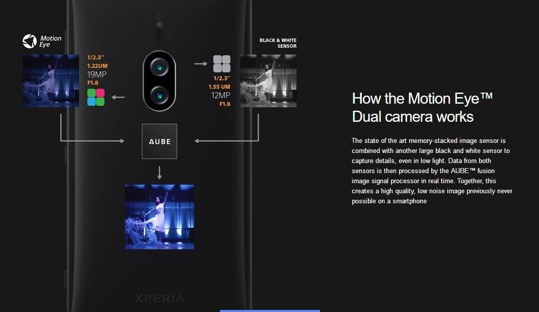 ผลการค้นหารูปภาพสำหรับ Sony Xperia XZ2 Premium