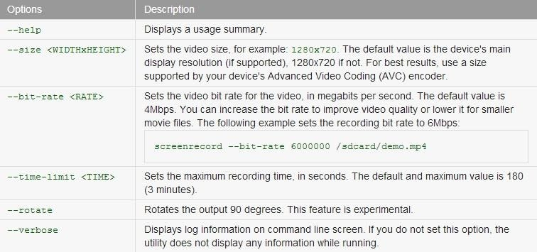 How to Record the Screen of Your Nexus 5 Directly from the Device