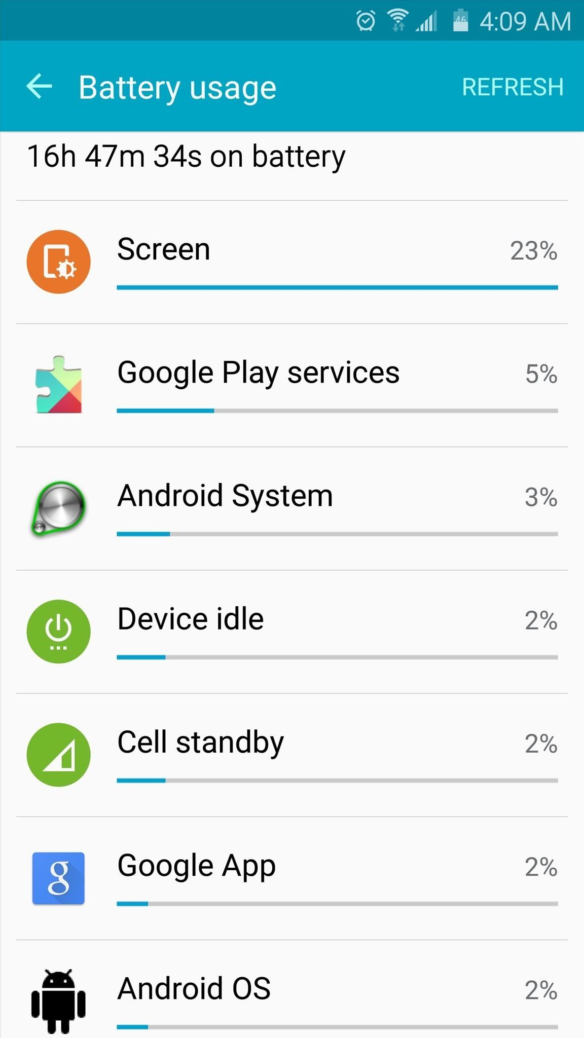 What's Draining Your Android's Battery? Find Out & Fix It