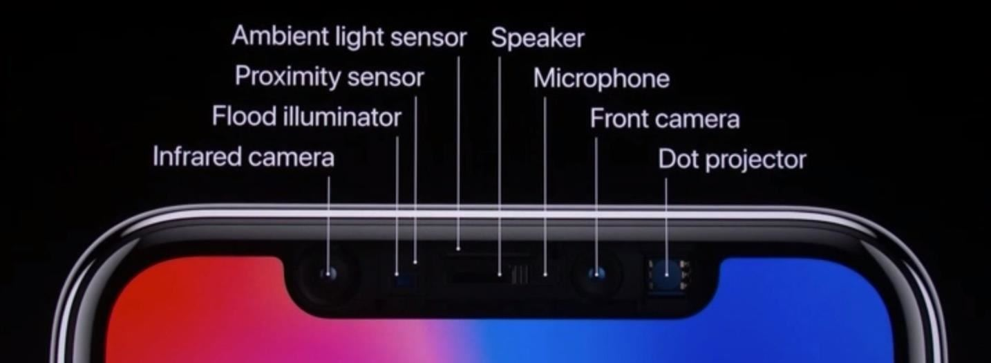 The Next Big Thing in Smartphone Cameras Is Machine Learning — & It's Already Here