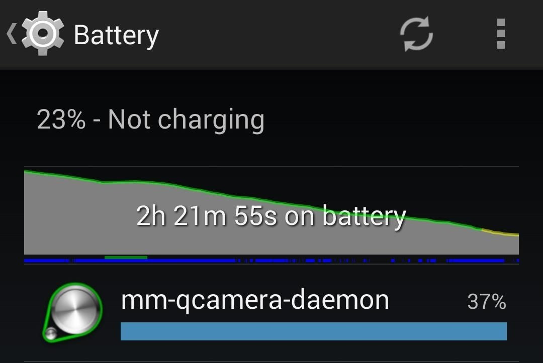 Updated: How to Fix the Rapidly Draining Battery Issue on Your Nexus 5