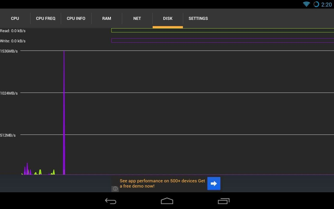 How to Diagnose & Prevent Performance Issues on Your Nexus 7 by Monitoring System Resources