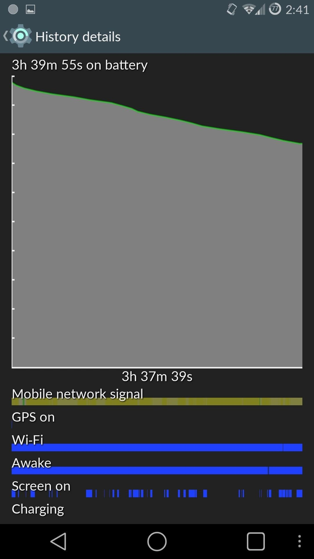 How to Make Your Battery Last All Day Long: 5 Power-Saving Tips for the OnePlus One