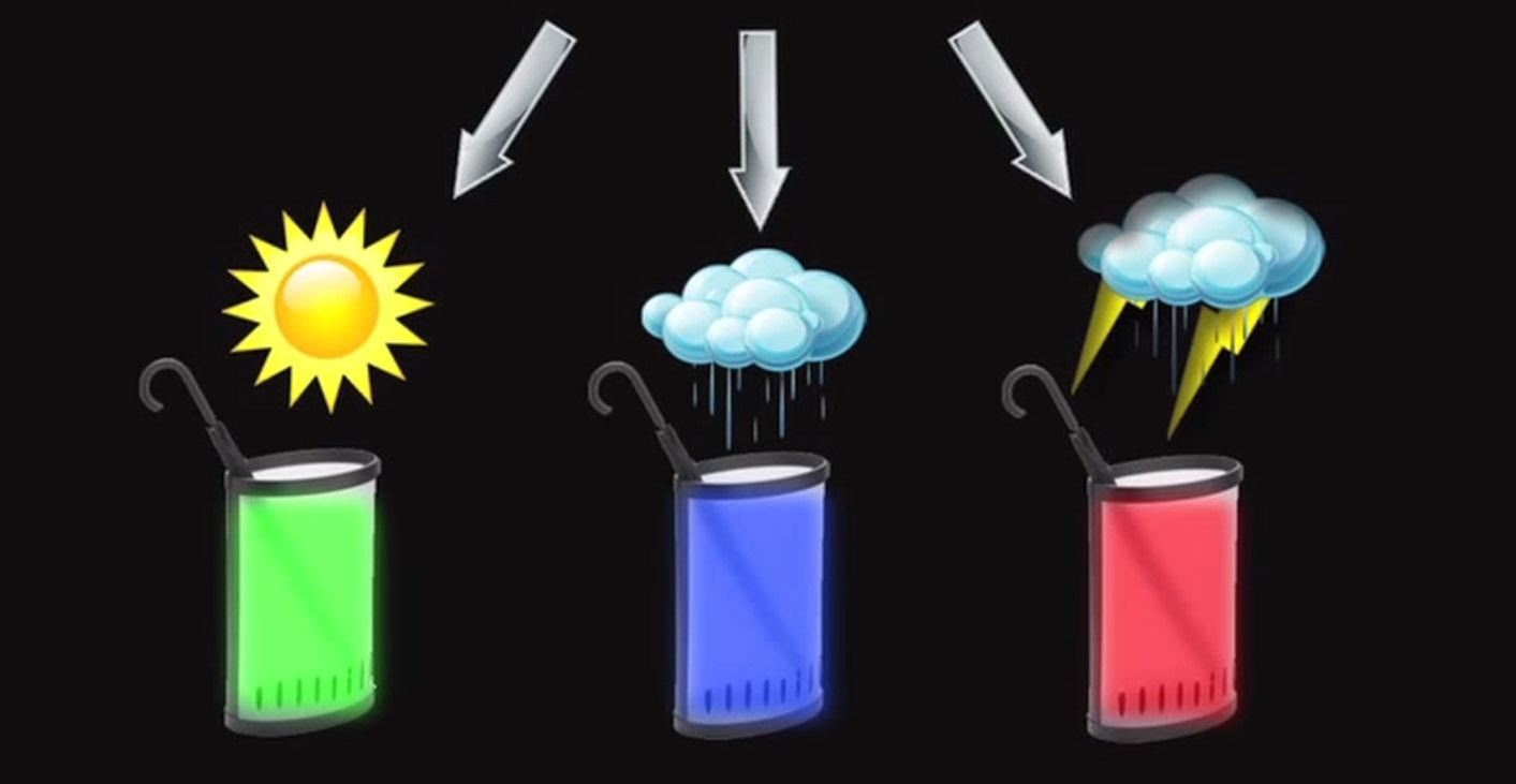 This DIY Umbrella Stand Alerts You of Rainy Weather Before You Walk Out the Door