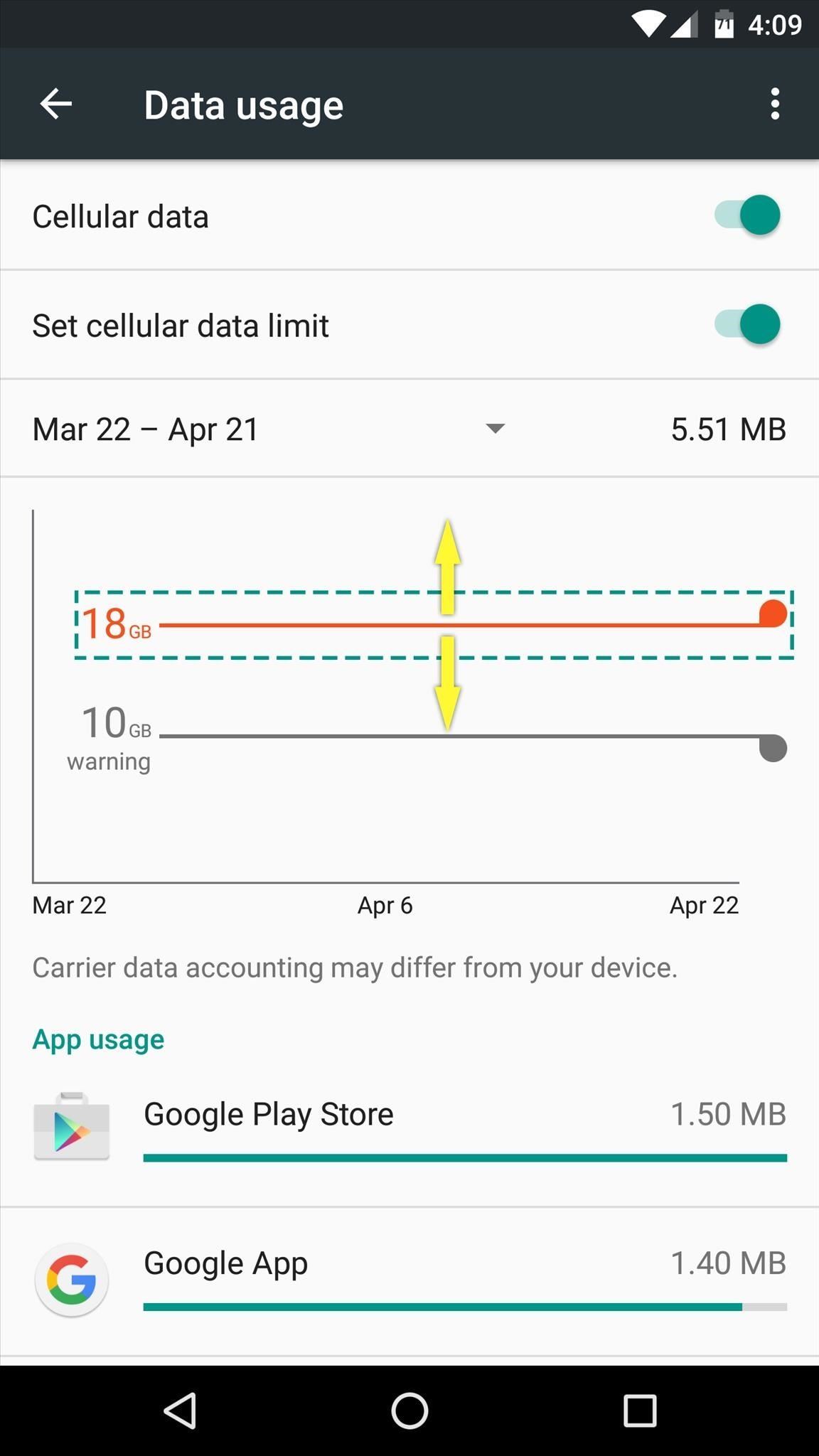 Android Basics: How to Prevent Going Over Your Monthly Data Limit
