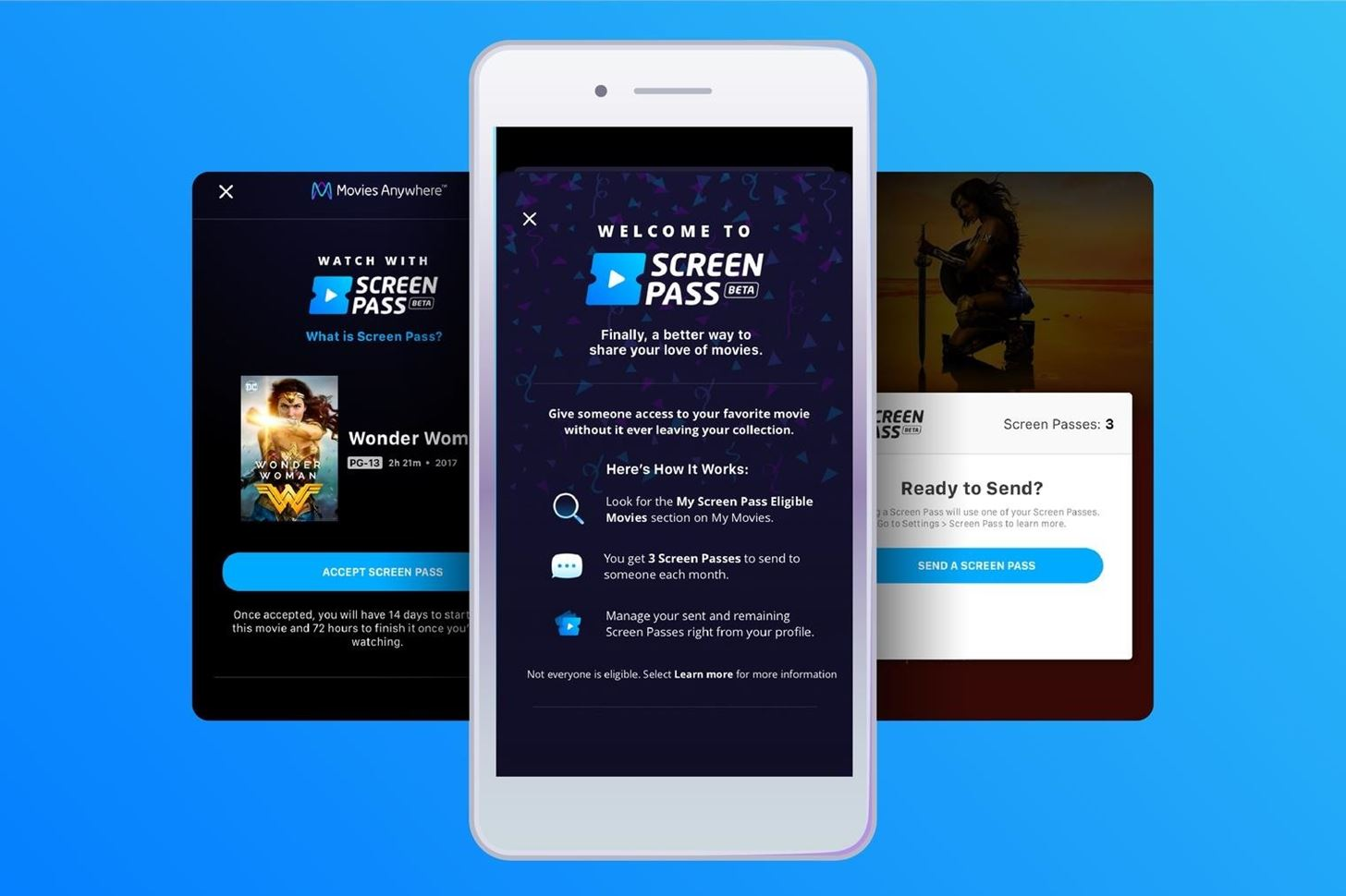Lend your digital films to friends and family for free.