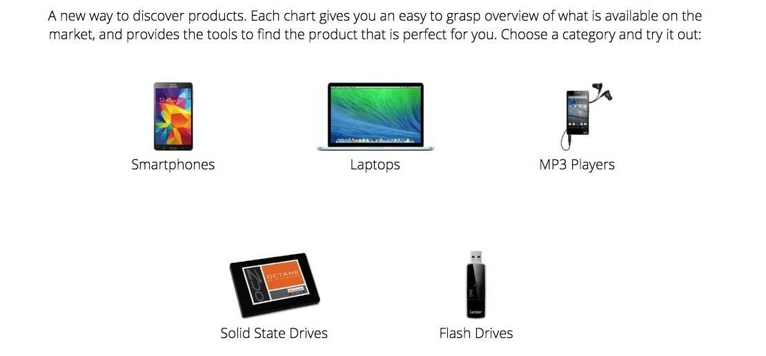 Product Chart Makes Finding Your Next Gadget Easy