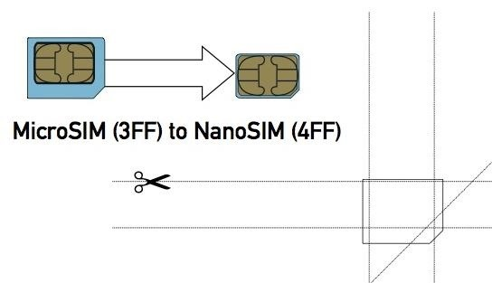 How to Convert a Micro SIM Card to Fit the Nano Slot on Your HTC One M8