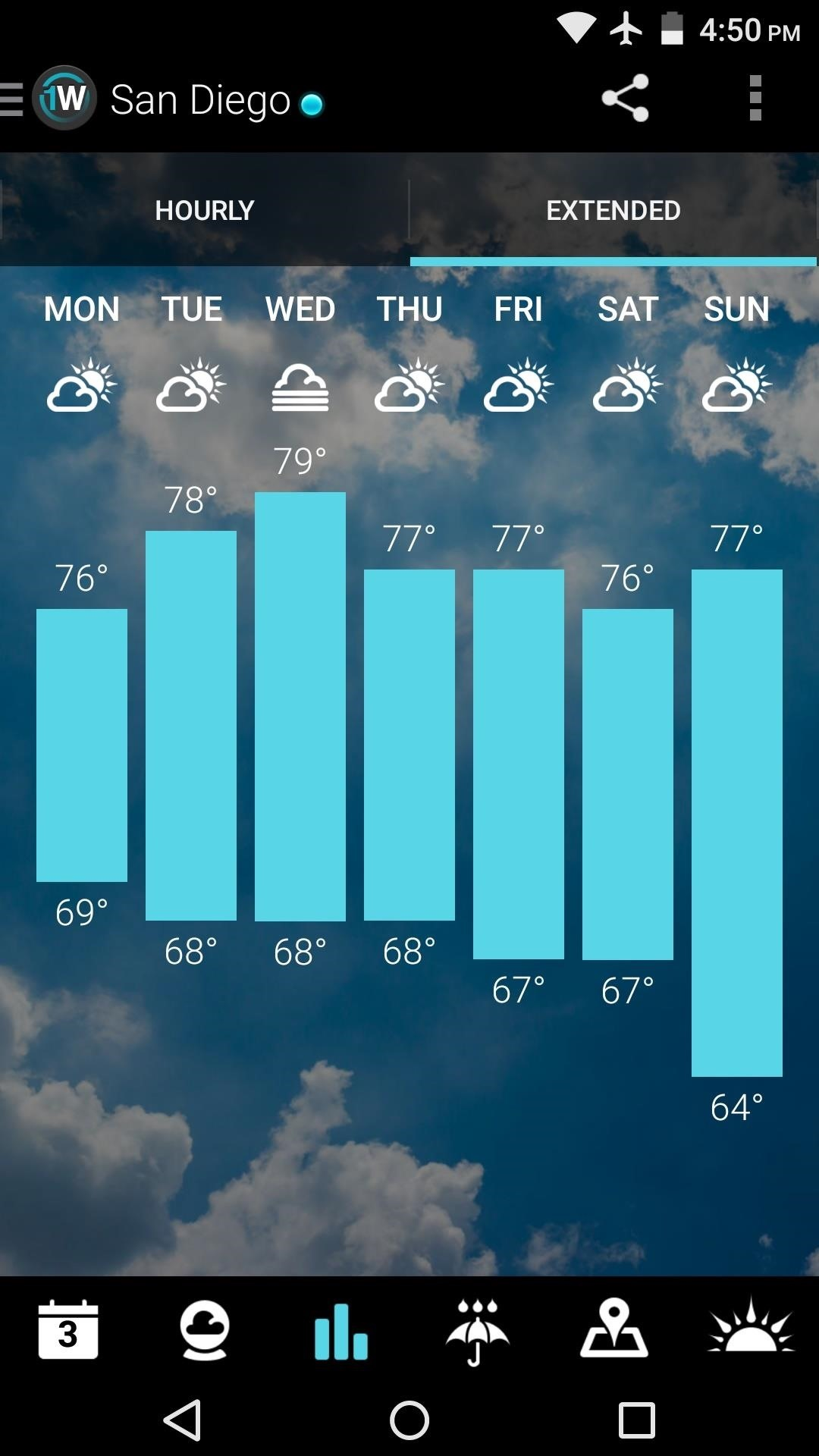 The 7 Best Weather Apps for Android & iPhone « Smartphones