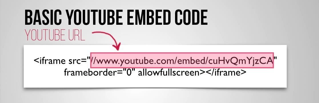 How to Embed & Customize a YouTube Video for Your Website