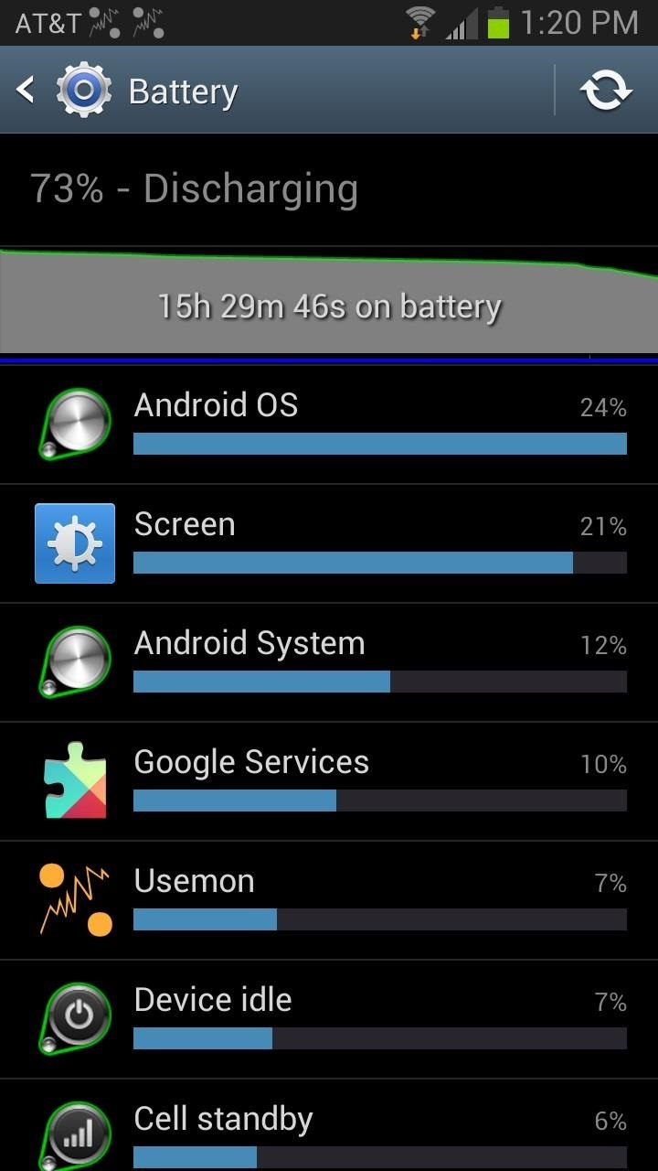 galaxy s4 task manager