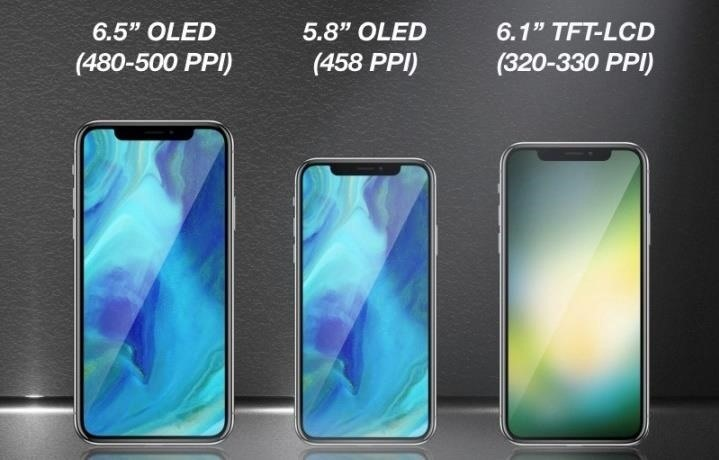 Everything we know so far about Apple's 2018 iPhone lineup