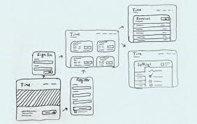 How to Design a Mobile Application