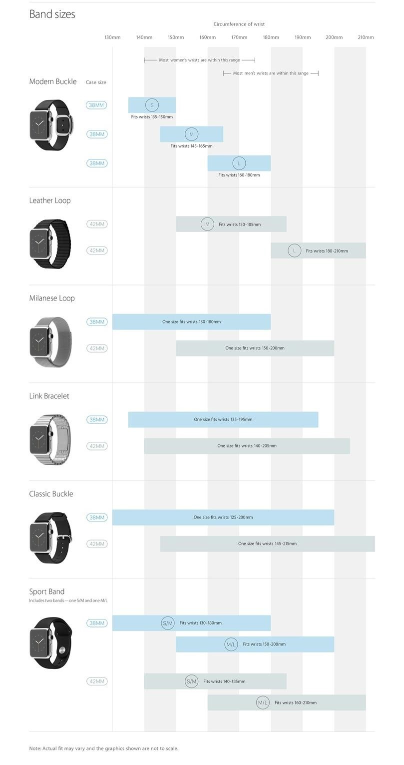 Apple Watch Buyer's Guide: Which One Is Right for You ...