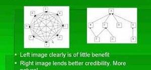 Cross-link your websites