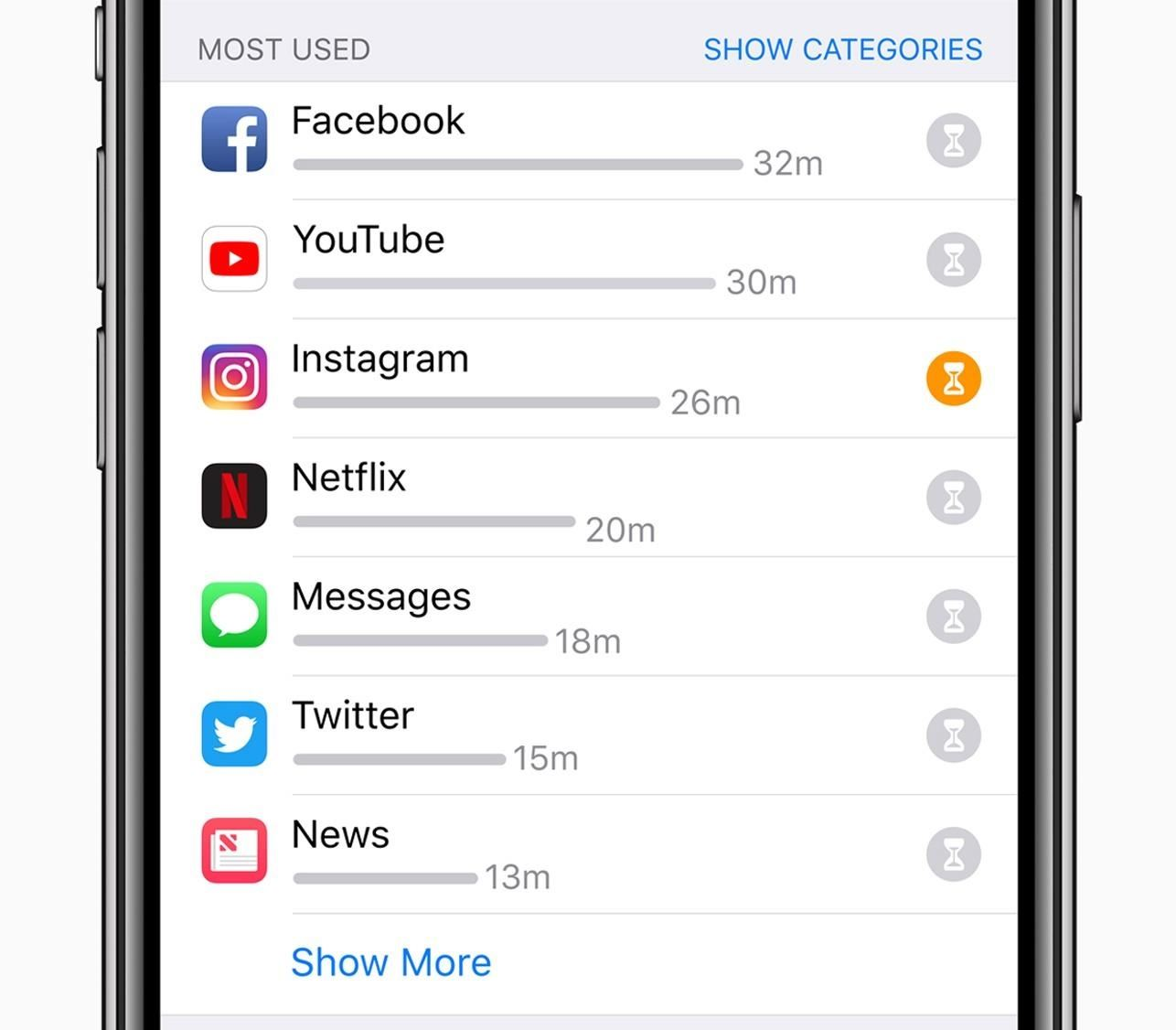Screen Time, App Limits, and Downtime: Using the New Parental Controls of iOS 12