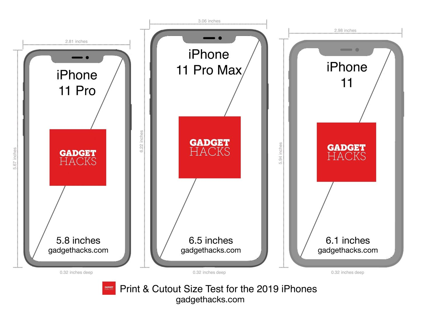 Printable iPhone 11, 11 Pro & 11 Pro Max Cutouts - See what size suits you