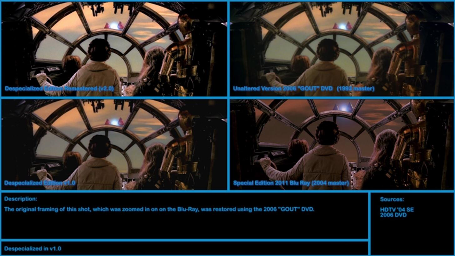 How to Download & Watch the Original Star Wars Trilogy Unaltered