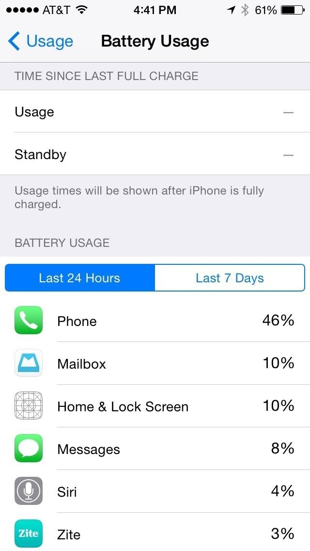 How to View Battery Usage Stats for Individual Apps on Your iPhone (iOS 8)
