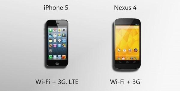 How to Enable the Hidden 4G LTE Feature on Your Google Nexus 4