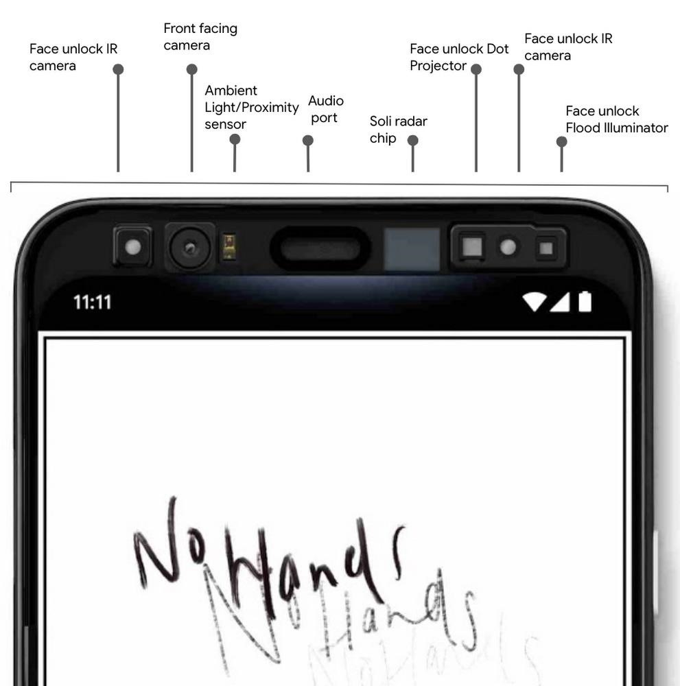 All the latest leaks and rumors on Google Pixel 4