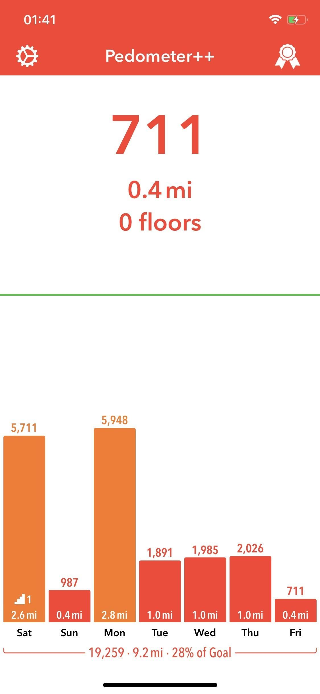 iPhone from counting steps and following fitness activity