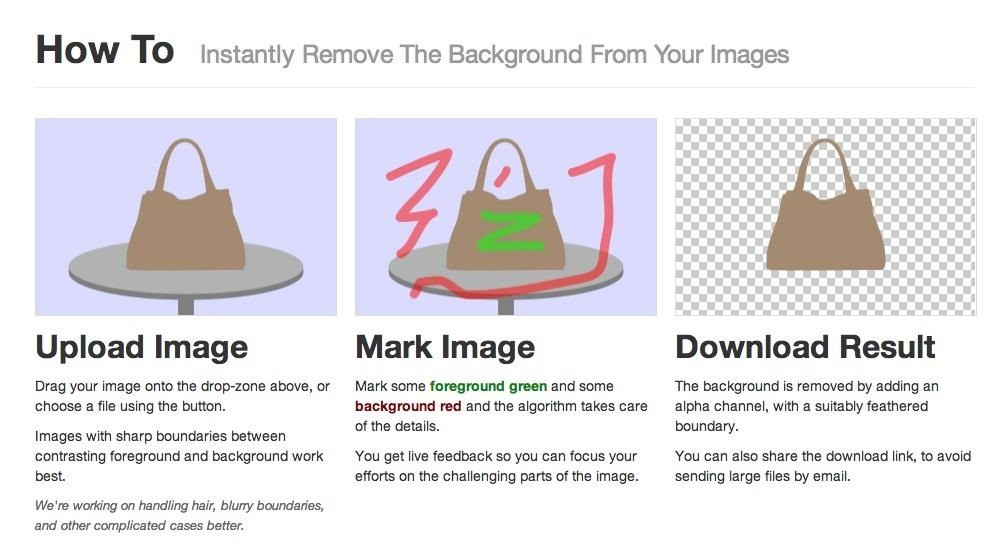 The Quickest & Easiest Way to Remove Backgrounds from Images Without Using Photoshop
