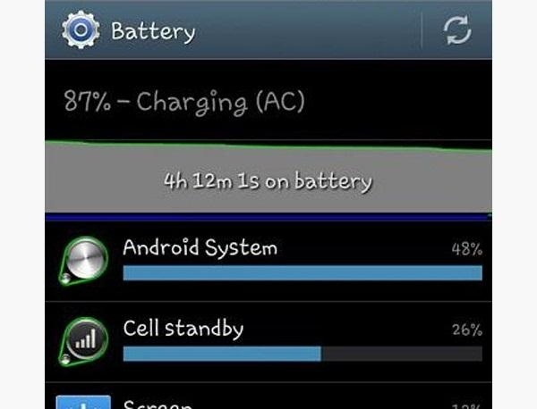 How to Reduce Battery Drain on Your Samsung Galaxy S3 by Fixing Android System Usage