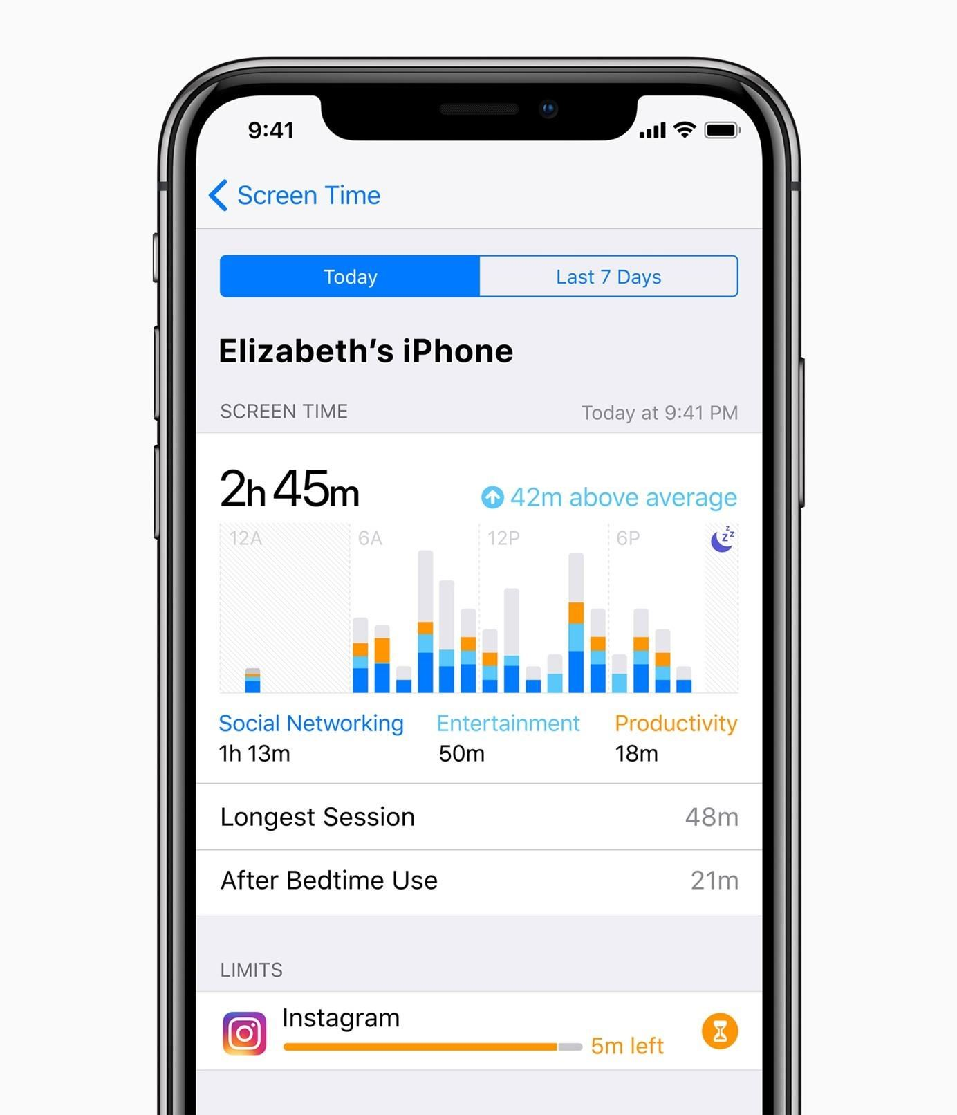 Screening Time, App Limits & Downtime: How to Use the New Parental Controls of iOS 12