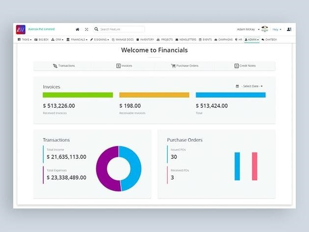 Averox Business Management Puts Business in Your Browser for $79