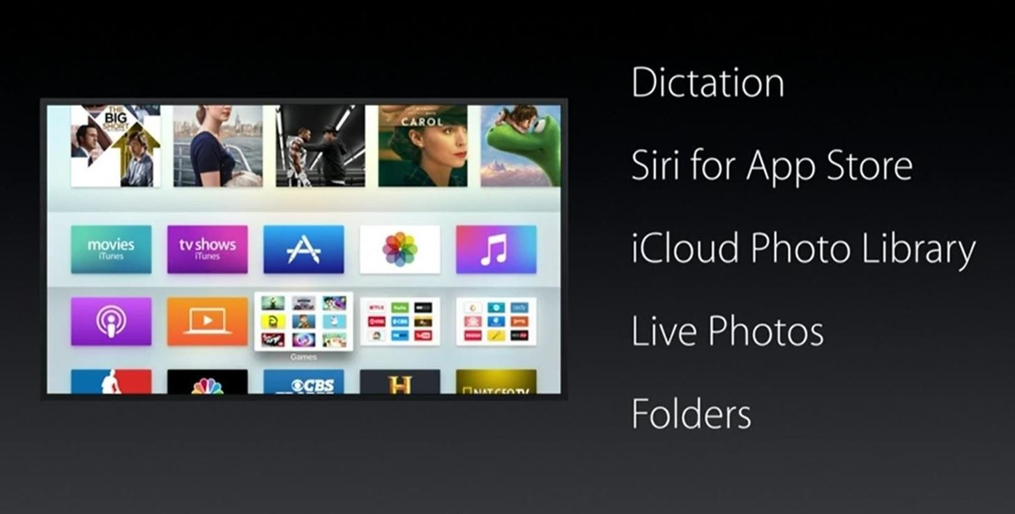 Apple TV Update Arrives Today with Major Features in Tow