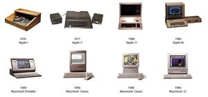 Apple Evolution Timeline