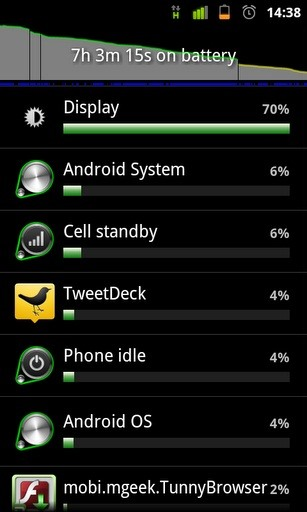 How to Preserve Battery Life on Your Jelly Bean-Powered Samsung Galaxy S III