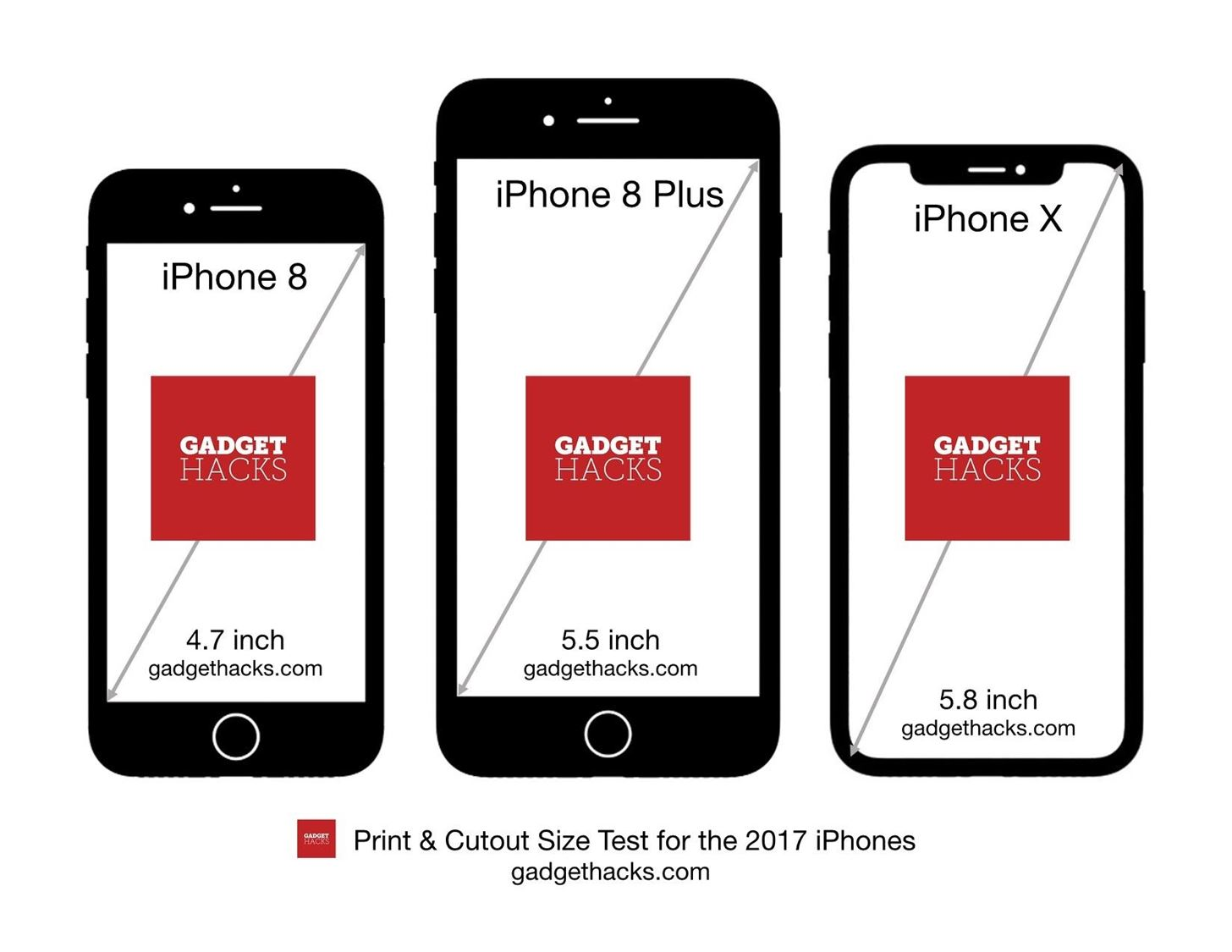 Print Out These Cutouts to See Which iPhone Size Is Right ... - photo#28