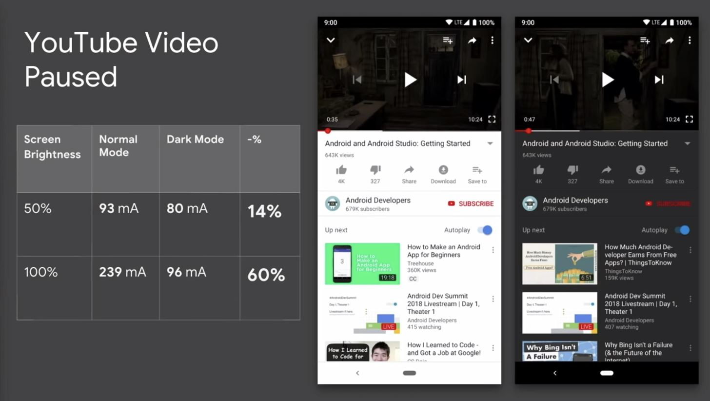 How to Enable Dark Mode in the YouTube App
