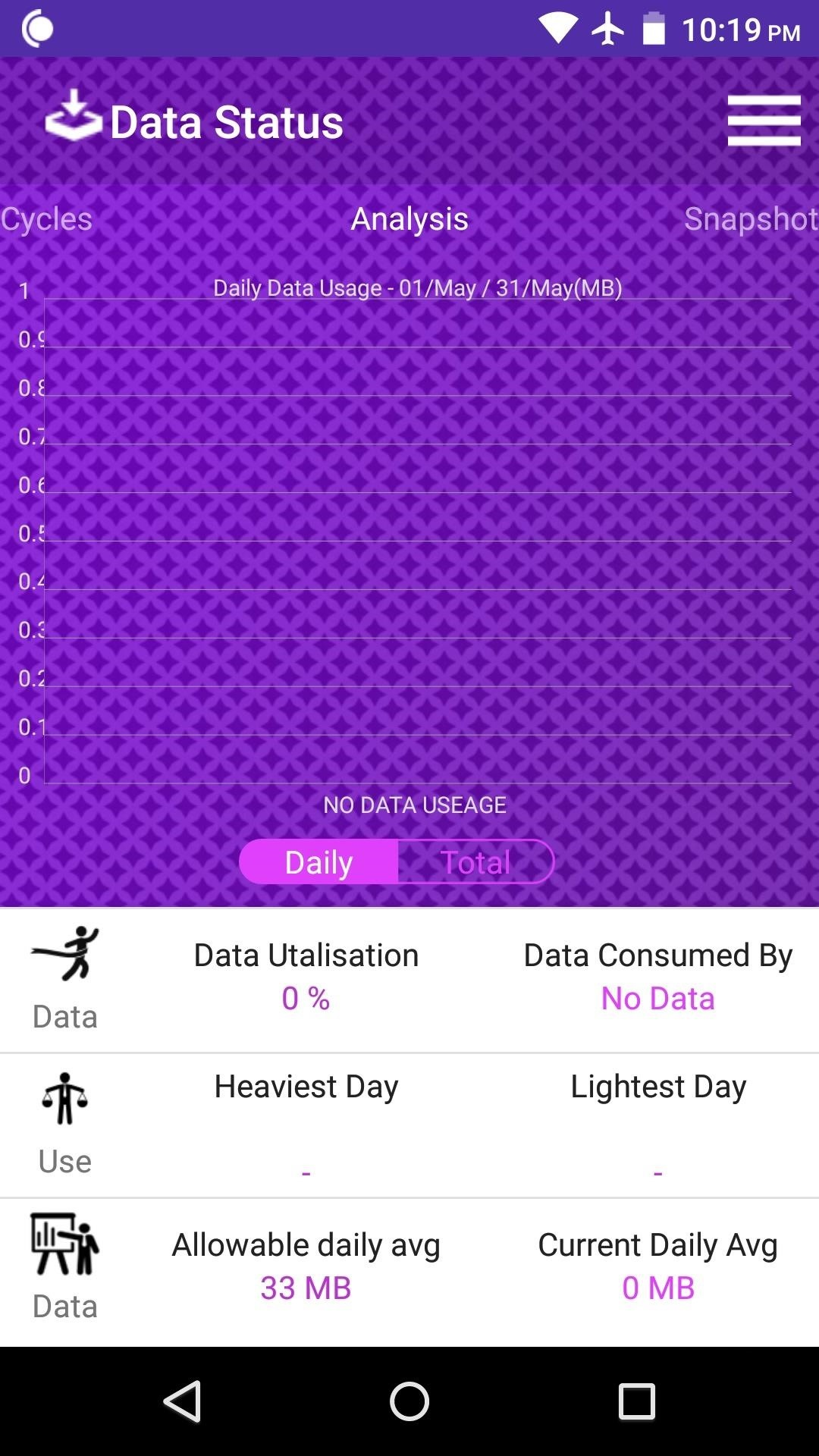 Conserve Data Better with a Detailed Report of Your Data Usage on Android