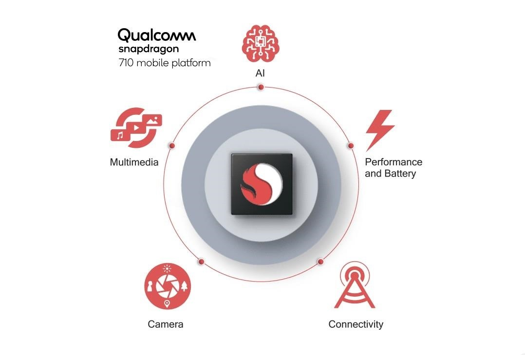 Flagship Performance at Midrange Prices — Qualcomm Announces the Snapdragon 710