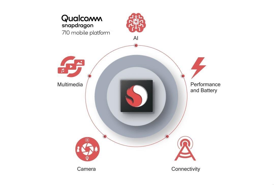 Flagship performance at midrange prices - Qualcomm announces Snapdragon 710