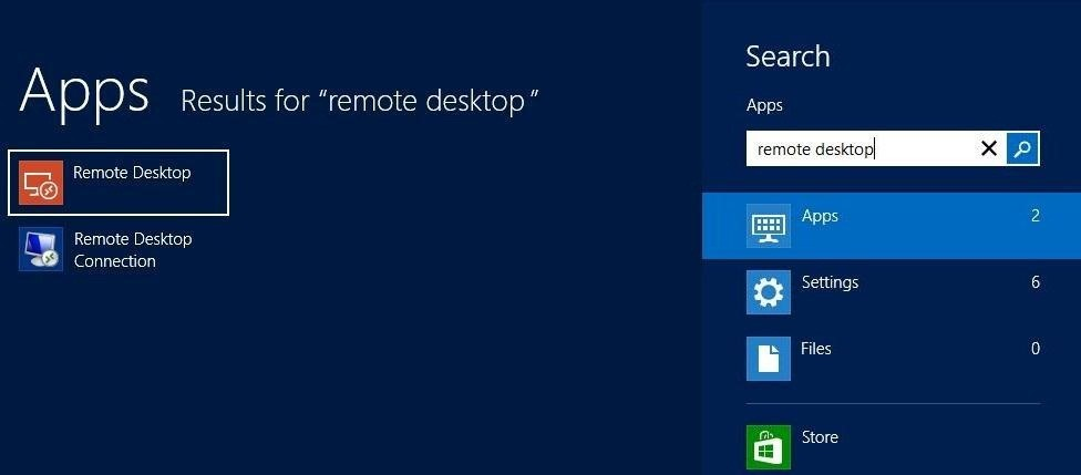 Your Complete Guide to Using Remote Desktop on the Microsoft Surface and Windows 8