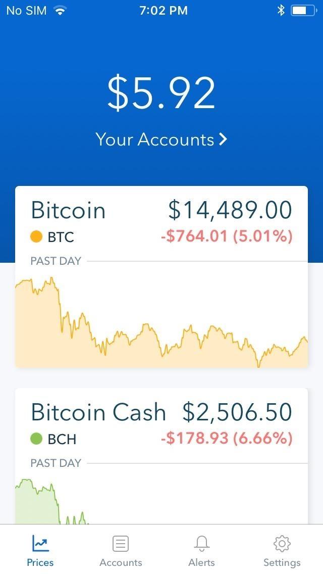 Bitcoin ethereum litecoin ripple, Meniu de navigare