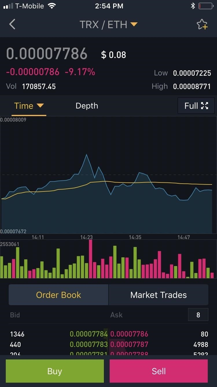 Due to the sheer number of alt-coins in Binance, we recommend adding your  picks as favorites to better keep track of their positions.