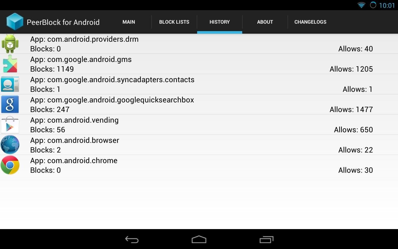 Digital Tinfoil Hat: How to Block the Government & Other Privacy Invaders from Connecting to Your Nexus 7 Tablet