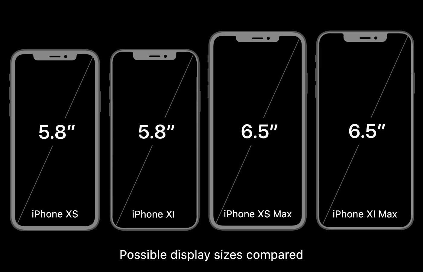 2019 iPhone Rumors: Everything We Know About the iPhone 11